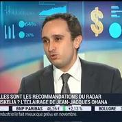 Une divergence croissante entre les actifs risqués et défensifs: Jean-Jacques Ohana –