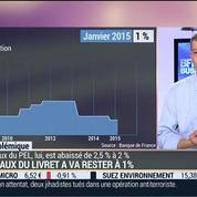 Nicolas Doze: Bercy maintient le taux du Livret A à 1%: C'est un excellent choix pour les épargnants