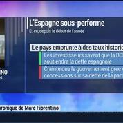 Marc Fiorentino: Bourse: Comment expliquer la sous-performance de l'Espagne ?