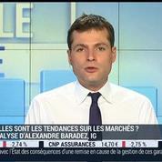 Les tendances sur les marchés: Alexandre Baradez