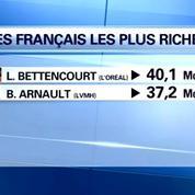 Forbes: qui sont les Français les plus riches du monde?
