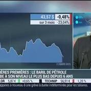 Les tendances sur les marchés: Franklin Pichard