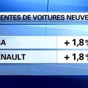 Salon de l'auto de Genève: les ventes redémarrent enfin