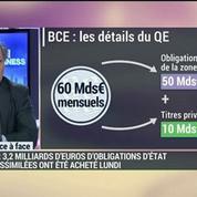 La minute de Philippe Béchade: Merlin l'Enchanteur ou le monde merveilleux de la Banque Centrale
