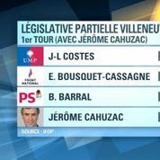 Jérôme Cahuzac largement battu Villeneuve-sur-Lot selon un sondage