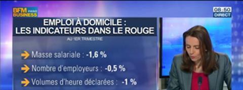 Delphine Liou: Emploi à domicile: un coup de pouce fiscal limité pour relancer le secteur