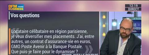 Les réponses de Frédéric Durand-Bazin aux auditeurs, dans Intégrale Placements –