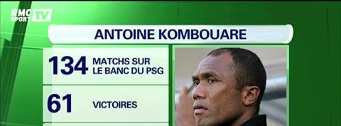 Football / Comment le PSG a transformé Kombouaré